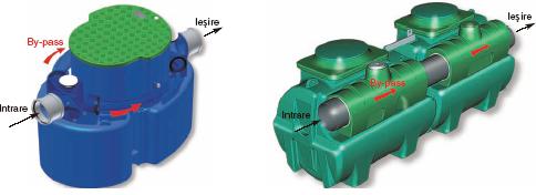 Separator de hidrocarburi cu by-pass